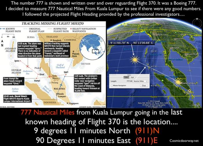 Mark Gray: If Flight 370, the Malaysian Boeing 777, shows up at this location I'm quitting my day job. The number 777 is being shown and written over and over reguarding Flight 370. It was after all a Boeing 777. I decided to measure 777 Nautical Miles From Kuala Lumpur to see if there were any good numbers or clues. I followed the projected Flight Heading provided by the professional investigators..... 777 Nautical Miles from Kuala Lumpur in the last known heading of Flight 370 is the location.... 9 degrees 11 minutes North (911)N 90 Degrees 11 minutes East (911)E 777 Nautical Miles from Kuala Lumpur is 911North 911East