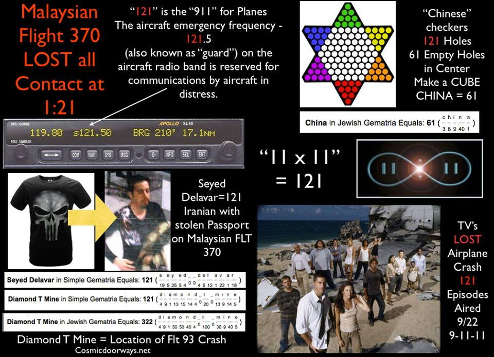 Malaysian Airlines Mh370 Amp Mh17 Occult Ritual Sacrifices