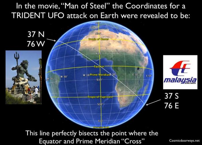 "Mark Gray: Connecting the coordinates of the TRIDENT UFO attack in the movie MAN OF STEEL, reveals an interesting alignment and ""CROSSING"" with the Prime Meridian and the Equator along with Flight 370 and Neptune. Have we been ""DOUBLE CROSSED""?  If this line is shimmied ever so slightly it ""CROSSES with the Voortreeker Monument in South Africa where Nelson Mandela's Funeral was held."