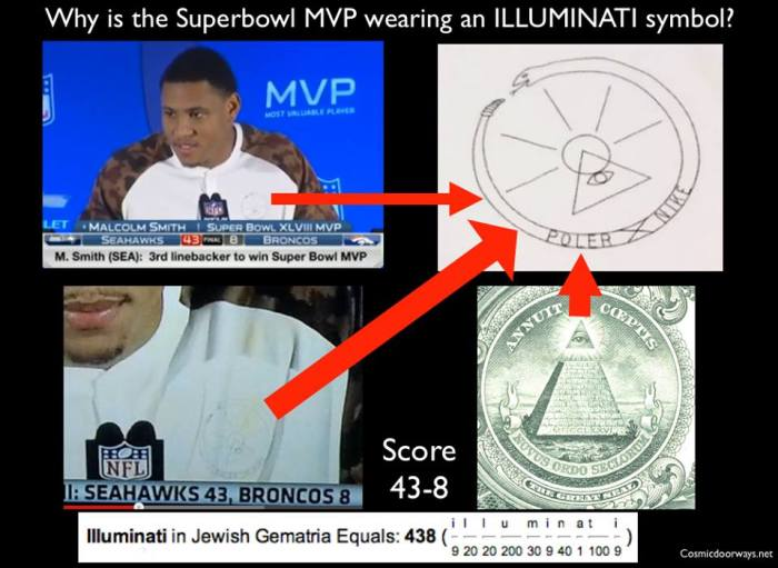 "via Mark Gray: Why is the Superbowl MVP Malcolm Smith wearing the ILLUMINATI symbol of the Pyramid and All Seeing Eye with an Oroborus during his interview?  The problem is, EVERYONE is going to be wearing and using these symbols. Slowly the real symbols and signs used by by the real Illuminati in public events and rituals will become occulted or hidden amongst all the copy cats. It's the perfect smoke screen. As a side note: The score of the Superbowl ... Sea Hawks 43 and Broncos 8 is an auspicious number. 438 is ""ILLUMINATI"" in Gemetria."