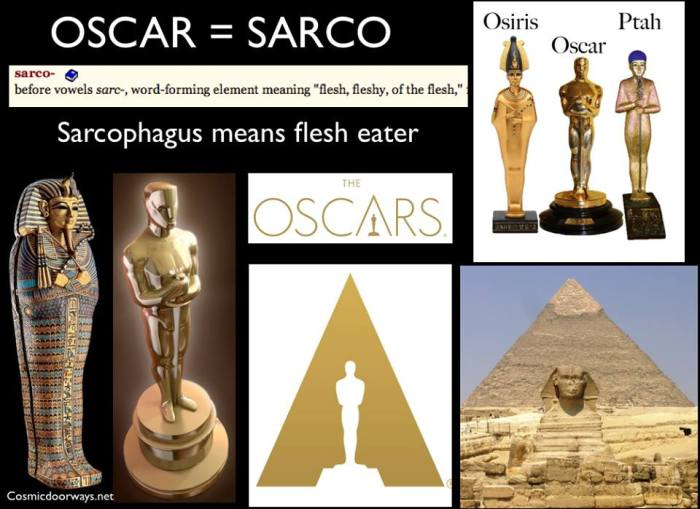 "Mark Gray 3-2-2014: OSCAR = SARCO SARCO =  before vowels sarc-, word-forming element meaning ""flesh, fleshy, of the flesh,"" from Latinized form of Greek sark-, comb. form of sarx ""flesh"" The Oscars immortalize the Flesh - and make one a God, an immortal--a Celluloid Hero. A Sarco-phagus is a Flesh Eater"