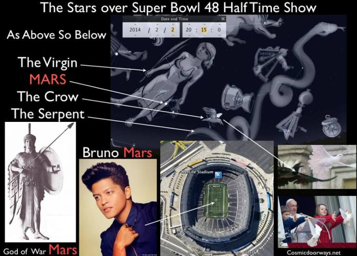 "Mark Gray: MARS - The God of WAR The energy of Mars may be ""invoked"" in magical workings dealing with warriors, war or battles, attack or defense, increasing or preserving physical strength, courage or sexual potency. Mars energy lends itself well to spells to induce lust. As Above, so Below. As Bruno ""Mars"" performs during the Superbowl half time show.... The God of War Mars will be aligned over head. Heaven and Earth will connect through ""MARS"". As well, the Virgin, the Crow and the Serpent will assist the Ceremony."