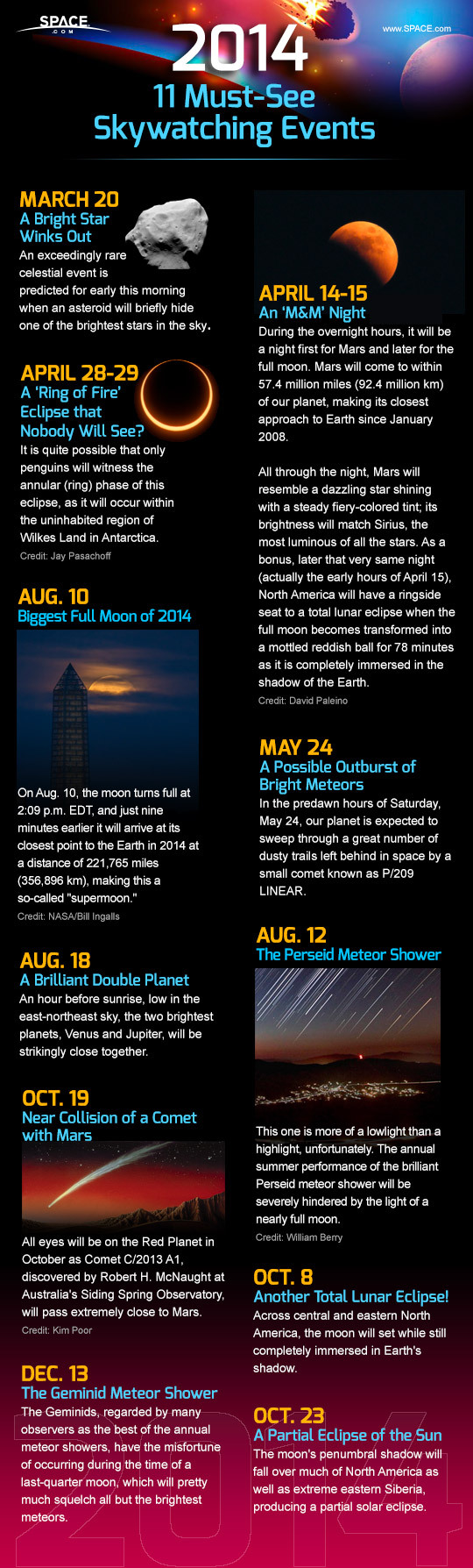 skyWatching_2014_infoGraphic