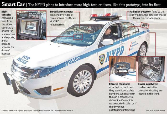 "Infrared scanners. Radiation detectors. Real-time surveillance cameras. Meet the NYPD's ""cruiser of the very near future"""