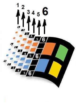 Windows666