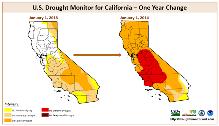 Comparison of the U.S. Drought Monitor map for California from January 1, 2013 and January 1, 2014. The lack of precipitation over the past two winters and into this one has increased the coverage of severe (D2) and extreme (D3) drought in the state.