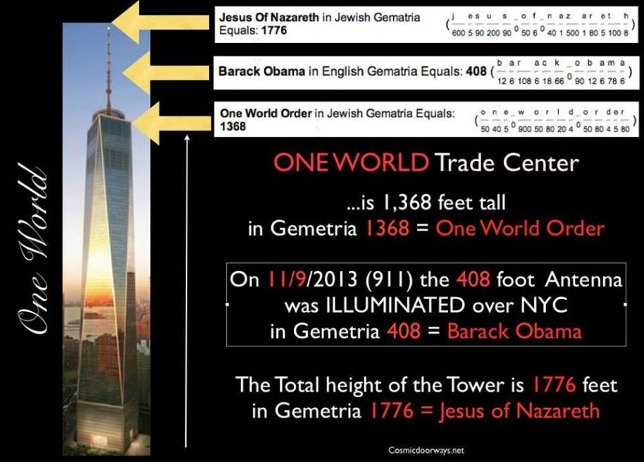 "11-9-2014: Keys to Cosmic Doorways -   Today is November 9th, 11/9 But in Europe the date is written 9/11---911 It was One Year ago today that the Spire on the One World Trade Center was Symbolically lit. HEADLINES: 11/9/13 ONE WORLD Trade Center lights mark new skyline-- ""A test of ONE WORLD Trade Center's spire flickered a glow of kaleidoscope colors of reds, pinks, cobalt blues to purples and lavender until it became a beacon of red, white and blue Friday night, giving New Yorkers their first glimpse of lower Manhattan's new skyline since the 9/11 terrorist attacks. Further testing of the base of the spire, which stands at ""408 feet"", and its 96 LED fixtures will shoot white and colored lights onto the spire's rotating mirror. The lighthouse beacon will ""rotate at one minute like the second hand of a clock,"" said Jordan Barowitz, of The Durst Organization, which is conducting a series of tests with the Port Authority. ODDLY--The height of ONE WORLD trade center ""without"" the 408 foot tower is 1,368 Feet----- In Gemetria 1368 = ONE WORLD ORDER The Spire on the One World Trade Center is 408 Feet tall BARACK OBAMA = 408 408 is HTTP Code for ""out of time"" The Building is 1,368 feet + the Spire is 408 feet 1,368 + 480 = 1776 total feet JESUS OF NAZERATH = 1776 There are 52 weeks in a year. The building has ""104"" floors (52 weeks of day + 52 weeks of night)"
