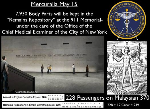 "5-6-2014: Mark Gray - What is buried in between the Two Foot Prints of the Twin Towers at Ground Zero? May 15 is an auspicious day...... On May 15, 495 BC the Temple of Mercury was dedicated in Rome..... On every May 15th there after the Romans would hold a ""Feast to Mercury"" , it was called the Mercuralia. Mercury was the God who Guided Dead Souls to the Underworld. This May 15th, 2014 the World Trade Center Museum will be dedicated and opened to Family Members of those who died on 911.... it will house 7,930 Unidentified Body Parts of the 911 Victoms. The Body Parts will be placed in the ""REMAINS REPOSITORY"" ---- under the care of the Office of the Chief Medical Examiner of the City of New York (OCME), this facility will be accessed, operated, and maintained solely by the OCME. Their symbol is the Caduceus- The Symbol of the God MERCURY - the Guide of Dead Souls. The Bodies will be protected from the public by a Wall. On that wall will be written a saying from the Aeneid by Virgil. ""NO DAY SHALL ERASE YOU FROM THE MEMORY OF TIME."" (This quote is from the same story that warned us of the TROJAN HORSE) So as a re-cap.... 7,930 Body Parts will be housed in the ""REMAINS REPOSITORY"" at Ground Zero- between the Paws of the Sphinx, I mean the Foot Prints of the Twin Towers. The Body Parts will be cared for by the Office of the Chief Medical Examiner of the City of New York, who will continue to do experiments on the Victoms to identify them...... This will all go on behind a wall with a quote written by Virgil in the Aenied over 2,000 years ago. Now here is the strange part---- ""Aeneid"" = 228 in Gemetria - the number of passengers on flight 370. ""Remains Repository"" = 239 in Gemetria - the Total number of people on Flight 370 including Crew."