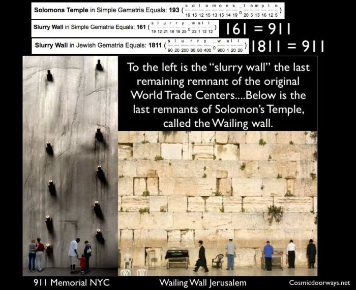 "5-10-2014: Mark Gray: The Western Wall or Wailing Wall (Arabic: حائط البراق, translit.: ""Ḥā'iṭ Al-Burāq"", translat.: ""The Buraq Wall"") is located in the Old City of Jerusalem at the foot of the WESTERN side of the Temple Mount. It is a remnant of the ancient wall that surrounded Solomon's Temple, and is one of the most sacred sites in Judaism. Just over half the wall, including its 17 courses located below street level, dates from the end of the Second Temple period, having been constructed around 19 BCE by Herod the Great. The 911 Memorial also has a ""Wailing Wall"", called the ""Slurry Wall"" On May 15 (the Mercuralia) President Obama will go to the Slurry Wall for the Dedication of the new Museum. Slurry Wall = 161 = 911 Slurry Wall = 1811 = 911 This wall and the objects in the Museum will gather energy as sacred Talismans for America."