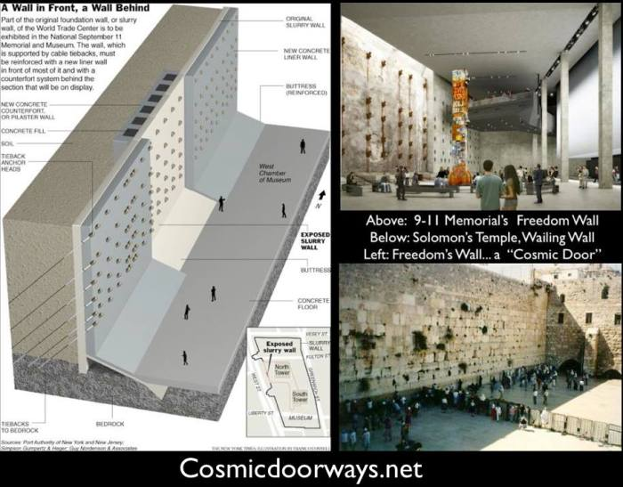 "5-10-2014: There is a ""Cosmic Door"" at the 9-11 Memorial...it is modeled after the Wailing Wall in Jerusalem.....The Wailing Wall is the Last remaing part of Solomon's Temple.... The Slurry Wall (Freedoms Wall) is the last remaining portion of the original World Trade Center Site. Both are Doorways to the Afterlife.  ""You have Eyes but you do not see, you have ears but you do not hear."" -Jesus"