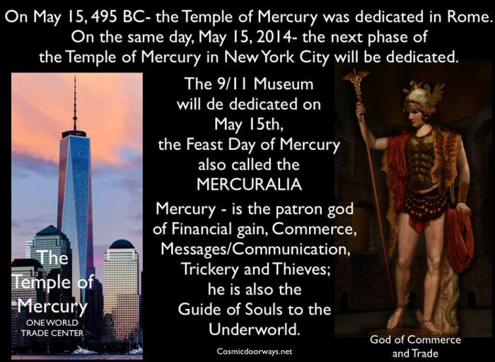 "4-28-2014: Mark Gray -  We are about to worship the God Mercury in New York City on May 15th. The 9/11 Museum will de dedicated on May 15th,  this is the Feast Day of Mercury, also called the MERCURALIA. On May 15, 495 BC- the Temple of Mercury was dedicated in Rome. On the same day, May 15, 2014- the next phase of  the Temple of Mercury... the 9/11 museum will be dedicated in New York City. Mercury - is the patron god of Financial gain, Commerce, Messages/Communication, Trickery and Thieves;  he is also the Guide of Souls to the Underworld. The name MERCURY is closely related to merx, mercari, and merces which respectively mean merchandise, to trade, and wages.  The Planet Mercury takes 88 days to orbit the Sun. Each year on 9/11 the footprints of the Twin Towers light up with 88 lights each. There is a statue of Mercury at the entrance of Grand Central Terminal, it is exactly ""3.3"" miles from the new ONE WORLD TRADE CENTER. The One World TRADE Center will be blessed by the God of Commerce and Trade on May 15th as a dedication occurs on his Feast Day the Mercuralia. Mer - love Cure- to heal Mercuralia = 101 in Gemetria Barack Obama = 181 in Gemetria Mercury = Hermes Hermes = 408 in Gemetria Barack Obama = 408 in Gemetria"