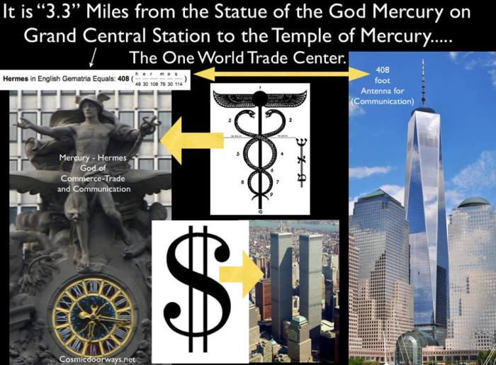 "4-28-2014: Mark Gray - Who is the Messenger of the Gods? The Temple of Mercury -(the One World Trade Center) is positioned  ""3.3"" miles, exactly, from the Statue of Mercury at the entrance of Grand Central Terminal. Mercury is the God of Commerce. $$$$ Mercury is the God of Trickery and Thieves. Mercury is the God that guides the Dead Souls to the Underworld. Mercury is the God of Communication... Did you ever see the ""408"" Foot Antenna on the top of the One World Trade Center??? Mercury is also called Hermes Hermes = 408 in Gemetria There is a 408 Foot Communication Antenna on the top of the One World Trade Center. Barack Obama = 408 in Gemetria."