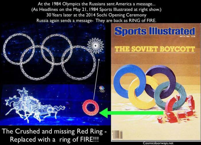 "via Mark Gray 2-10-2014:  American athletes were ordered to boycott the 1980 Olympic Games in Moscow.---WHY?--The Soviet invasion and war in Afghanistan, As a follow-up to the U.S.-led boycott of the 1980 Summer Olympics in Moscow.... The USSR announced its intentions to boycott the 1984 Summer Olympics in Los Angles on May 8, 1984. At the 1984 Olympics the Russians sent America a message... (As Headlines on the May 21, 1984 Sports Illustrated on the attatced slide shows) 30 Years later at the 2014 Sochi Olympic Opening Ceremony Russia again sends America and the world a message- -- It did NOT OPEN the 5th Red Ring in the Olympic Opening Ceremony. Instead- the Red Ring was brought before the World as a  ""Ring of Fire"" pulled by a Troika of White Horses. This is known as the Sun Chariot of the Sun God Apollo."