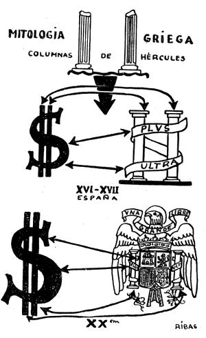 In theory the symbol of the dollar has Spanish origin. The two columns of Hercules (they are in our flag as you see in the picture + the symbol of plus ultra.
