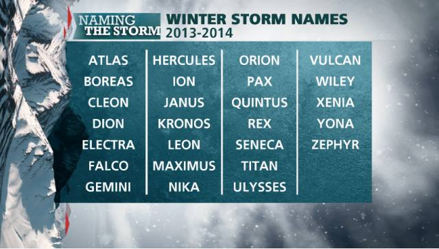 The Weather Channel names Winter Storms after Greek gods.