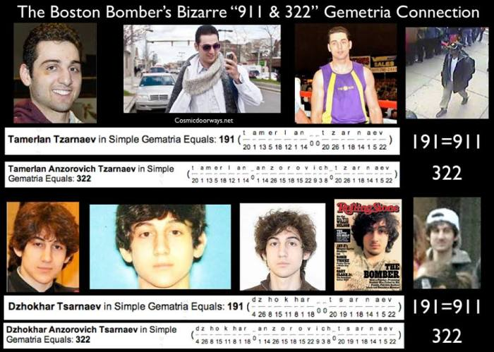 "Mark Gray 3-5-2014: I'm pretty sure this is THE most bizarre GEMETRIA connection I ever came across.......... The Boston Bombers....... ""911"" and ""322"""