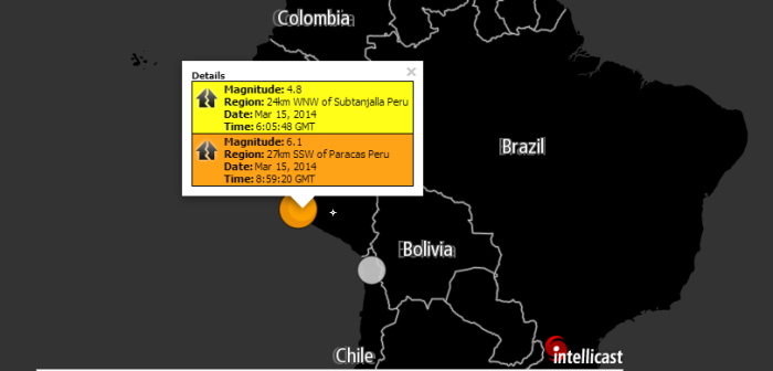 Magnitude: 6.1 Region: 27km SSW of Paracas Peru Date: Mar 15, 2014 Time: 8:59:20 GMT Magnitude: 4.8 Region: 24km WNW of Subtanjalla Peru Date: Mar 15, 2014 Time: 6:05:48 GMT
