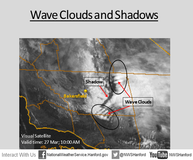 US National Weather Service Hanford California: A couple of interesting features on this morning Satellite picture. Wave clouds and Shadows are present over the Kern County Mountains and desert. Wave clouds are formed by high winds in the mid levels of the atmosphere as they interact with the terrain. Shadows occur during low sun elevation in the morning and late afternoon where higher level clouds form a shadow on the ground or like in this case, the tops of lower level clouds.