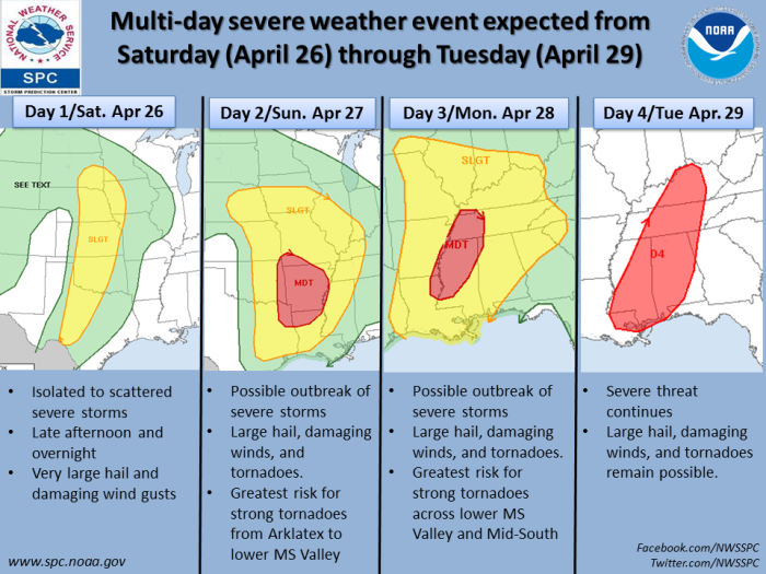 Multi-day severe weather event expected from Saturday (April 26) through Tuesday (April 29) including the potential for large hail and damaging winds. Tornadoes, some potentially strong, are also possible. For additional information and the latest updates, please visit http://www.spc.noaa.gov/ and http://weather.gov./