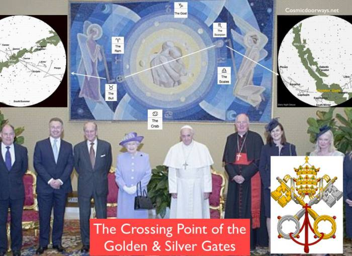 4-4-2014: Mark Gray - As I looked at the pictures of the meeting between Pope Francis and Queen Elizabeth this week I became fascinated by the painting they stood in front of for their photo shoot. In the background we see Male and Female energies embracing each other. They are surrounded by the Zodiac---- I labeled some of the signs for clarity. Two Angels use Rods to Beam Energy through the couple---- the positions of the Energy Sources are Taurus and Scorpio---- these in turn are the positions of the GOLDEN and SILVER GATES - These Gates are the Portal and Anti Portal to the Galactic Core-- the IN and OUT DOORS for Souls to get to the Center of the Milky Way Galaxy and back to Earth....  Now the Gold and Silver Keys of St. Peter, symbol of the Vatican, makes much more sense.