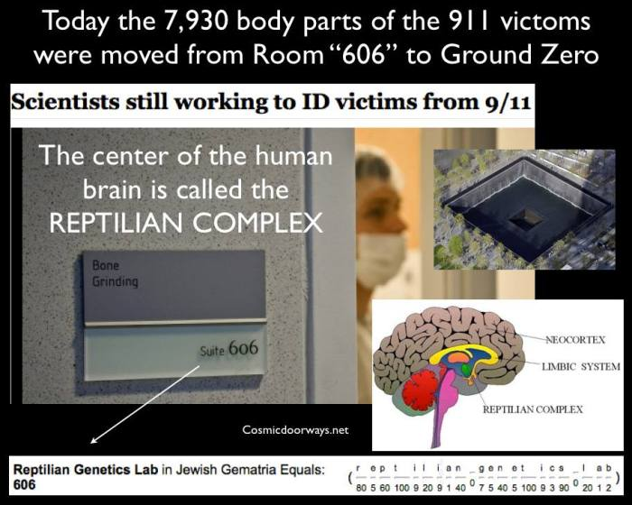 "5-10-2014: Mark Gray -  The oldest part of the human brain is known as the R-complex or Reptilian brain. From here we get the character traits of cold-blooded behaviour, a desire for topdown structures of control, and an obsession with ritual.  Today the 7,930 body parts of the 911 victoms were moved from Room ""606"" to Ground Zero. Reptilian Genetics Lab = 606 in Gemetria. Many Family Members protested saying they did not want their loved ones stored in a Laboratory 7 stories- (70 feet) below ground in the basement of a Museum that people must pay $24 to enter."