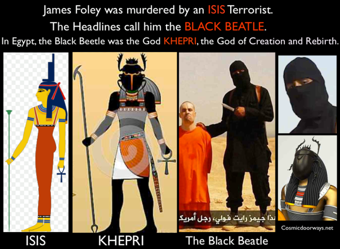 "Mark Gray - James Foley was murdered by an ISIS Terrorist, The Headlines call him the BLACK BEATLE, because he dresses from head to toe in BLACK and speaks in a British accent. In Egypt, the BLACK BEETLE was the God KHEPRI, the God of ""Creation and Rebirth"". The Egyptians connected his name with the Egyptian language verb kheper, meaning ""develop"" or ""come into being"", he was specifically connected with the rising sun and the ""mythical creation of the world"". -- ISIS and KHEPRI--- Both KEY players in the creation of the NEW WORLD. Can you say NEW WORLD ORDER? Can you say Order out of Chaos?"