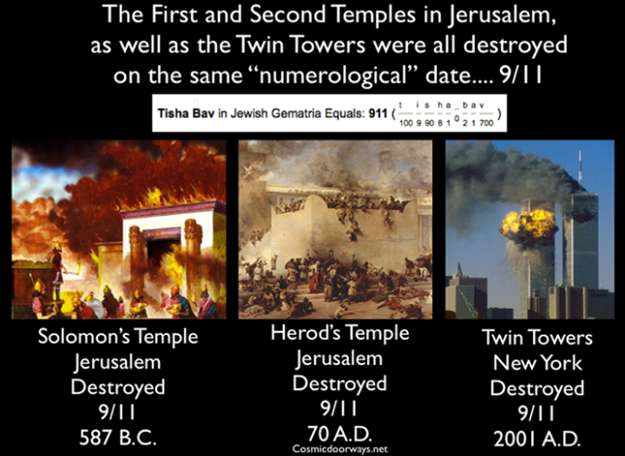"""via Mark Gray/ Keys to Cosmic Doorways: Tisha B'Av """"the ninth of Av"""", is an annual fast day in Judaism which commemorates the destruction of the First and Second Temples in Jerusalem and the subsequent exile of the Jews from the Land of Israel. The day also commemorates other tragedies which occurred on the same day, including the Roman massacre of over 100,000 Jews at Betar in 132 CE. Instituted by the rabbis of 2nd-century Palestine, Tisha B'Av is regarded as the saddest day in the Jewish calendar and """"a day which is destined for tragedy"""". """"Tisha B'Av"""" means the """"Ninth of Av"""" Av is the 11th month. Therefore, Tisha B'Av is the 9th of the 11th Month, or 9-11. Oddly """"Tisha B'Av"""" in Jewish Gemetria = 911 The 2014 Date for Tisha B'Av is August 4th - August 5th, this Monday and Tuesday. The Ukraine is in crisis. The Gaza Strip is Hell on Earth, And Ebola is being Fed Ex'd in a human container to Atlanta"""
