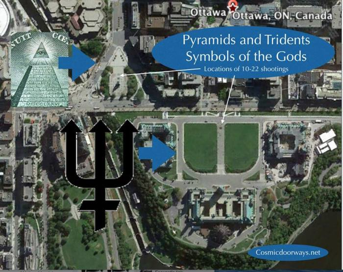 10-22-2014: Keys to Cosmic Doorways -   The evidence at the scene of a crime is very telling. Especially when it involves Pyramids Tridents and the Tomb of the Unknown soldier.