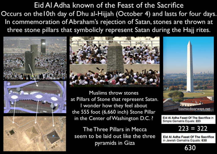 "10-4-2014: Keys to Cosmic Doorways - Eid Al Adha known of the ""Feast of the Sacrifice"", Occurs on the10th day of Dhu al-Hijjah (October 4) and lasts for four days. It is the commemoration of Abraham's rejection of Satan... stones are thrown at three stone pillars that symbolicly represent Satan during the Hajj rites. Muslims throw stonesat Pillars of Stone that represent Satan. I wonder how they feel about the 555 foot (6,660 inch) Stone Pillar in the Center of Washington D.C. ? Eid Al Adha Feast of Sacrifice = 223 = 322 Eid Al Adha Feast of Sacrifice = 630"