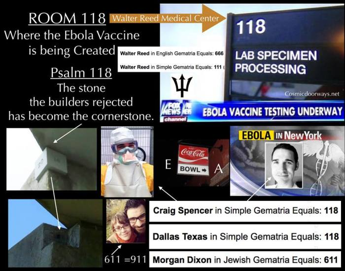 "10-26-2014: Keys to Cosmic Doorways -  The 118 Thread The Georgia Guide Stone Cube was pulled out of its niche only a month after it was inserted. Many people asked, was this the ""Rejected Corner Stone"" talked about in Psalm ""118""? It was around this time that Ebola arrived in Dallas, Texas. DALLAS = 118 in Gematria Also, it is odd, that shortly after the Corner Stone was removed, Fox news went to the ""Walter Reed"" Institute of Research, where Scientists are in the process of discovering and creating an anti-virus for Ebola. The Ebola experiments are being held in ""ROOM 118"". WALTER REED = 666 WALTER REED = 111 = The Trident The icing on the 118 cake came this week when a Ebola Doctor named Craig Spencer returned from Africa, and traveled around New York City, only t find out he had been infected while in Africa. CRAIG SPENCER = 118 in Gematria Craig Spencer's fiancee Morgan Dixon is currently under mandatory QURANtine in New York. MORGAN DIXON = 611 = 911"