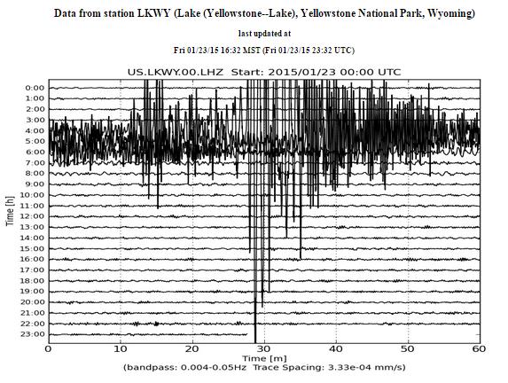 1-23-2015: Yellowstone