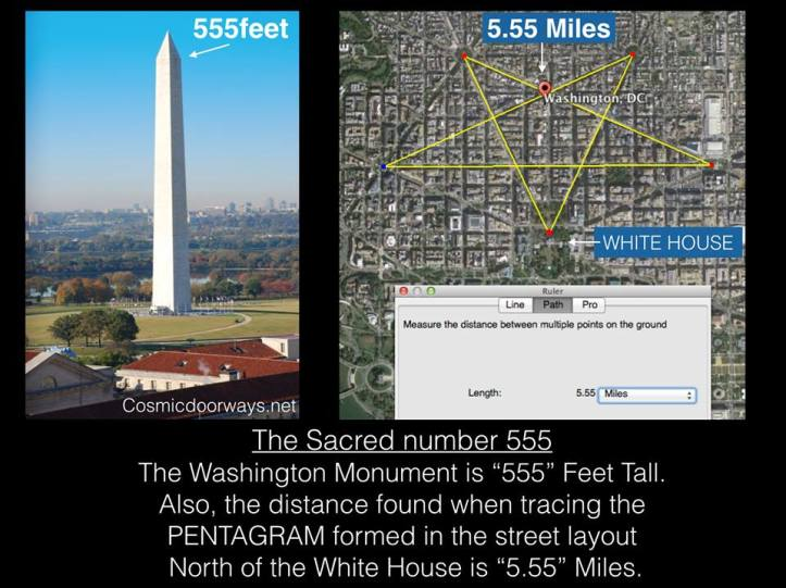 "6-28-2015 via The Sacred Measurements and Alignments of Washington D.C. - By Mark Gray: Page Liked · June 28 ·    The Sacred number 555 and Washington DC Many people know that the Washington Monument is ""555"" Feet Tall. But what is interesting is that the streets North of the White House form a giant Pentagram. If you were to walk North of the White House and trace the outline of that Pentagram, formed by the streets, you would walk a distance of 5.55 Miles. The Height of the Washington Monument = 555 feet The Distance of walking the Pentagram = 5.55 Miles It should be noted that 555 feet = 6,660 inches  666 is the Number of MAN and  The Pentagram is the SYMBOL of MAN"